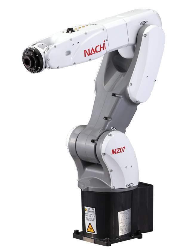 robotokkal foglalkozó szakértők fibonacci retracement szintek